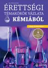 Érettségi témakörök vázlata - Kémiából